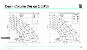 Beam-column Interaction And Design Example