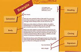 Friendly Letter Format Images 1000 Images About Writing A Letter On Pinterest Top 25 Best Friendly Letter Ideas On Pinterest Parts Of Friendly Letter 9 Samples Examples Formats