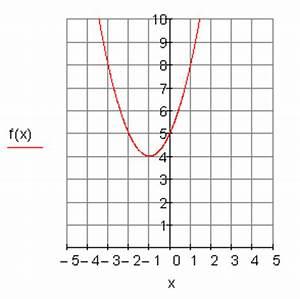 Quadratische Funktionen Scheitelpunkt Berechnen : ergebnisse training quadratische funktionen ii ~ Themetempest.com Abrechnung