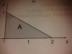 Gewinnschwelle Berechnen : dreieck doppelintegral dreieck berechnen mathelounge ~ Themetempest.com Abrechnung