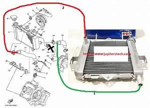 Memasang Radiator Gsx Ke Jupiter Mx