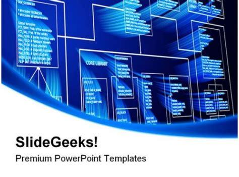 programming scheme computer powerpoint templates