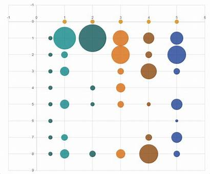 Bubble Grid Chart Excel Axis Labels Charts