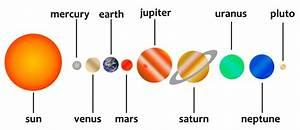 Planets in the Solar System - KidsPressMagazine.com