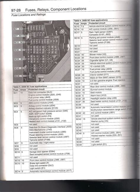 2006 Vw Jettum Tdi Fuse Box Diagram by 6 Best Images Of 2000 Vw Passat Fuse Diagram 2006 Vw
