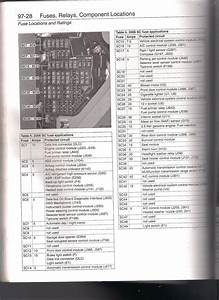 3ba518 2012 Vw Eos Fuse Diagram