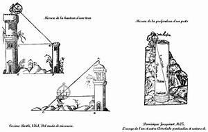 Utilisation D Un Ohmmètre : utilisation d 39 un astrolabe association m ridienne ~ Premium-room.com Idées de Décoration