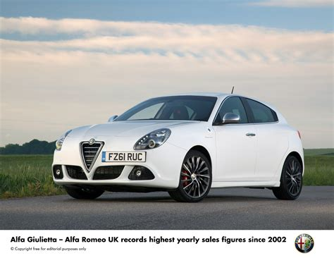 Alfa Romeo Uk Records Highest Yearly Sales Figure Since