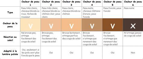 mandoline de cuisine professionnelle liste de de mohamed q et celia b shirt