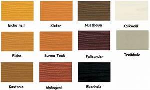 Holzlasur Farben Aussen : gori 88 compact lasur f r au en 2 5 liter verschiedene farbt ne farben online kaufen ~ One.caynefoto.club Haus und Dekorationen