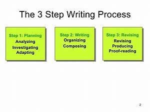 3 step process