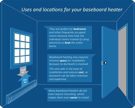 baseboard heater safety tips  safely  electric