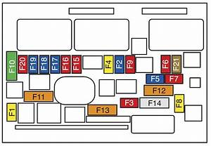 Peugeot Rcz  2009 - 2010  - Fuse Box Diagram