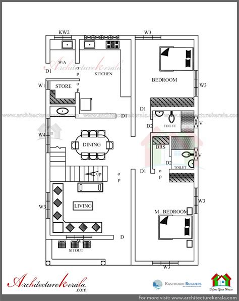 home architect plans architecture kerala simple elevation house plan in below