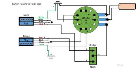 axis coil split diagram  fenders  switch