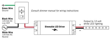 Led Dimming Basics For Low Voltage Lighting Armacost