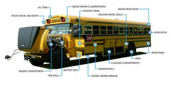 similiar school bus under hood diagram keywords international engine diagram get image about wiring diagram