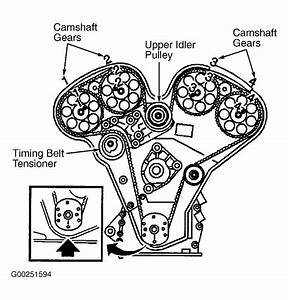 I Need A Timing Diagram On A 2004 Cadillac Cts