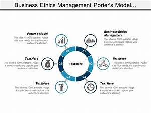 Business Ethics Management Porters Model Meeting Structure