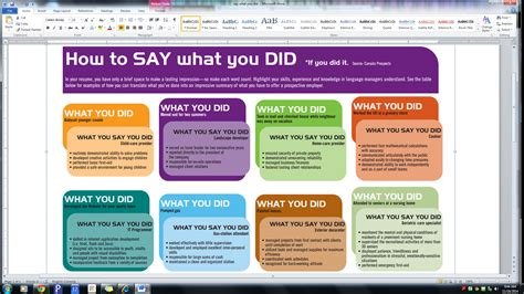 Things To Say About Yourself On Your Resume by Resume Ms Gruending S Room