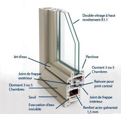 bureau appartement composition d une fenêtre mon devis fenêtres