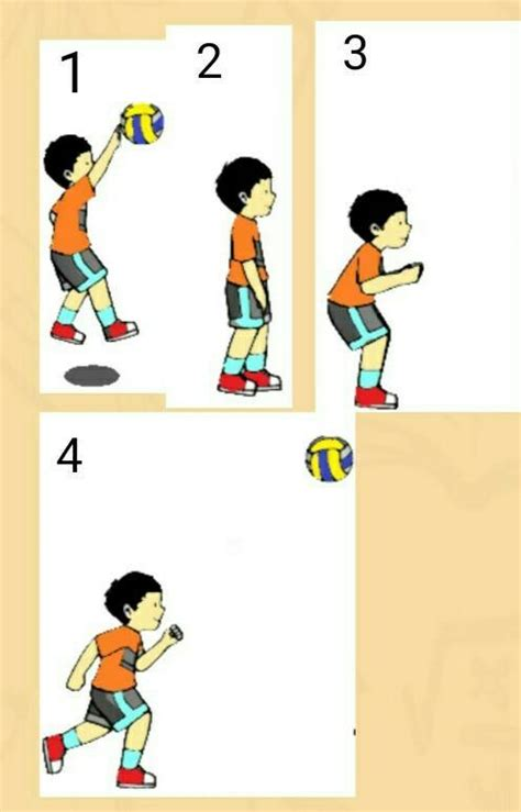 Dalam olahraga bola voli gerakan servis, pass, smash, dan blok sangat dibutuhkan, maka dari itu sebagai pemain bola voli harus mempunyai kemampuan dalam melakukan gerakan tersebut dengan baik. Gerakan Variasi Dan Kombinasi Pada Permainan Bola Voli ...