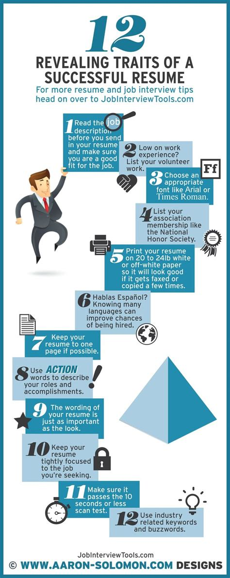 five tips for a successful cover letter 82 best resume templates images on resume