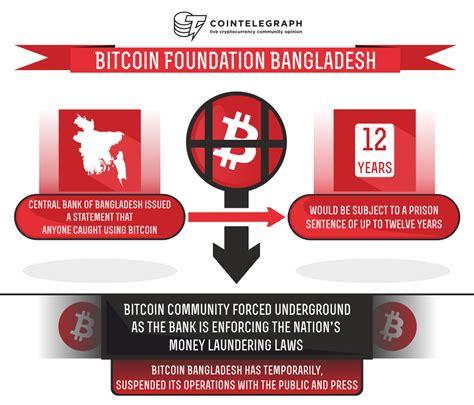 Total number of bitcoin atms / tellers in bangladesh: Bitcoin ukash bangladeshi