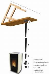 Poele A Granule Sans Conduit : la boutique du bois et de la foret ~ Premium-room.com Idées de Décoration