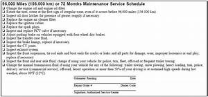 Required Maintenance Intervals    Maintenance Schedule