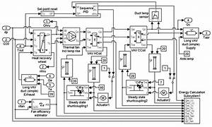 Energy Efficient Control Of Fans In Ventilation Systems