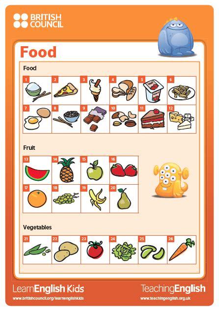 classroom posters food classroom posters classroom