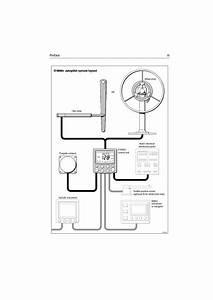 Pdf Manual For Raymarine Gps Autohelm 4000