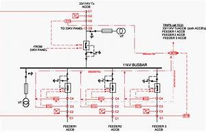 Technical Specification Of 11 Kv Scada Controlled Indoor Switchgear  With Interlocking Diagrams