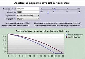 Figure Out Mortgage Payment 6 Mortgage Calculators That Will Make Your Life Easier