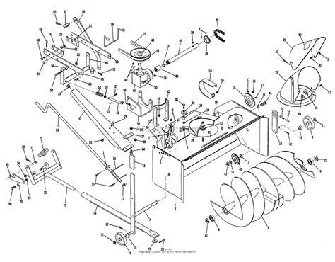 Toro Snowthrower Parts Diagram For