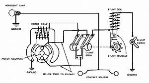 Correct Wiring Of A Lionel  1688