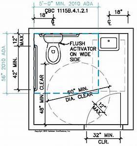 Bathroom  Handicap Bathroom Dimensions With Easy Guide To