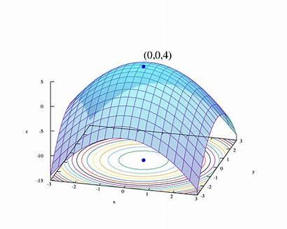 Svg Optimization Paraboloid Programming Linear Function Objective