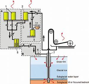 Schematic Diagram Of Drilling Fluid Circulation System