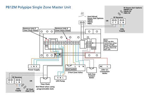 single zone master control unit pbzm