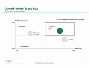 Overall ranking is top box