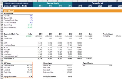 Complete Financial Modeling Guide - Step by Step Best