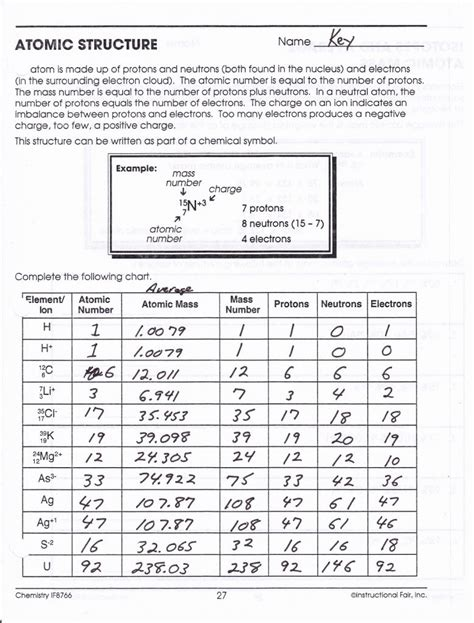 atomic structure worksheet chemistry if8766 atomic structure worksheets answers chemistry
