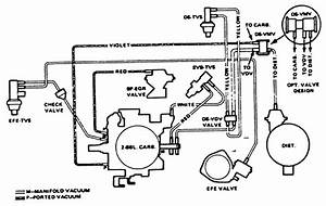 wiring diagram for 1976 trans am get free image about With 1979 trans am wiring schematic diagram together with chevrolet el