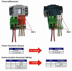 Rs485 To Rs232 Converter For Stepper Motor Drivers Or