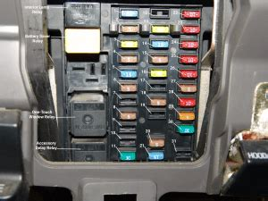 sparkys answers  ford  interior fuse box
