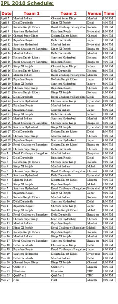ipl indian premier league 2018 schedule amaravathi