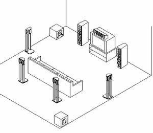 subwoofer placement guidelines audioholics With home theater