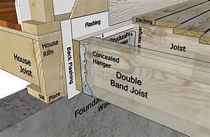 how to attach ledger board for a deck decks decks